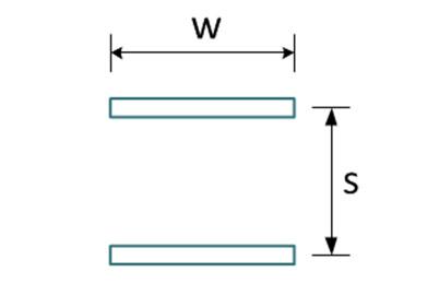 Biplanar-Dimensioned