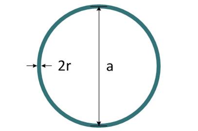 CircularLoop-Dimensioned