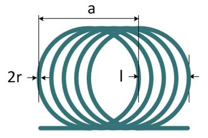 Coil-Dimensioned