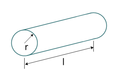 Circular Wire Resistance Calculator