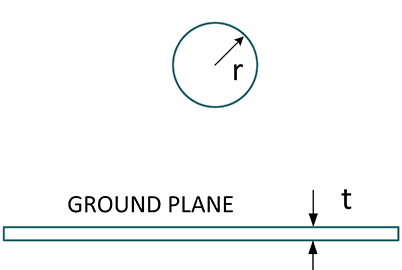 WireOverGroundPlane-Dimensioned