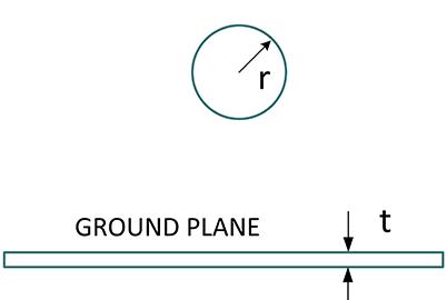 WireOverGroundPlane-Dimensioned