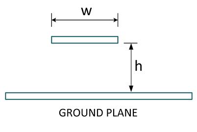 Microstrip Capacitance - Microstrip Calculator