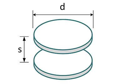 Circular Parallel Plate Capacitance Image