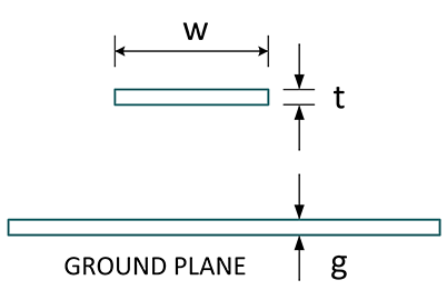 Microstrip-Dimensioned