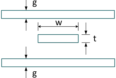 Stripline-Dimensioned