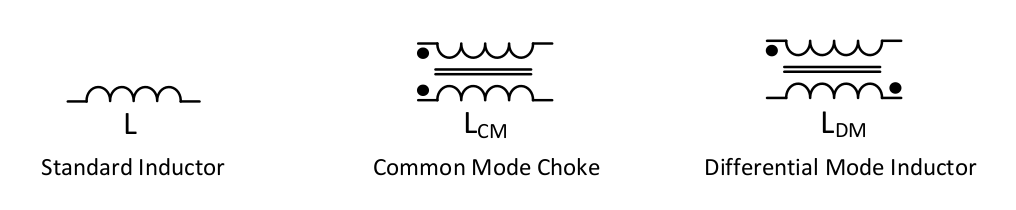 standard inductor, common mode choke, differential mode inductor - Conducted Emissions