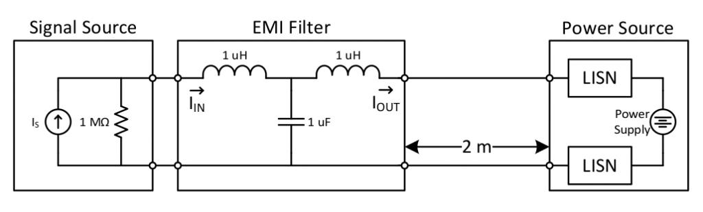 installed-insertion-loss