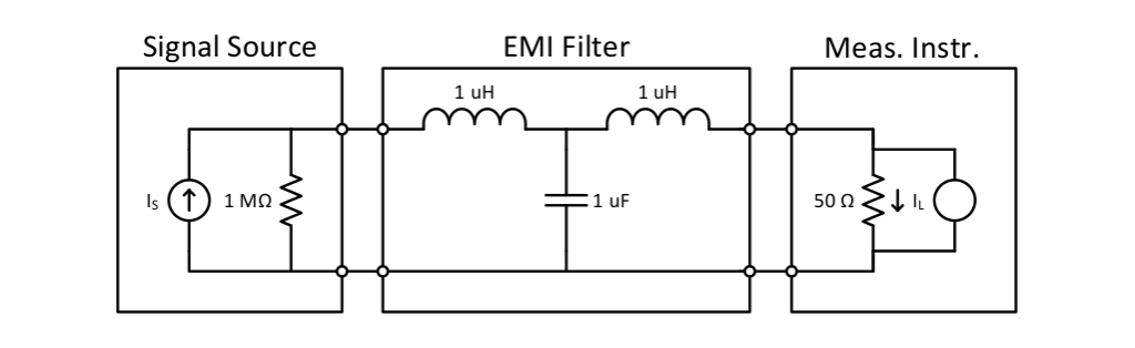 non-standard-impedance-insertion-loss