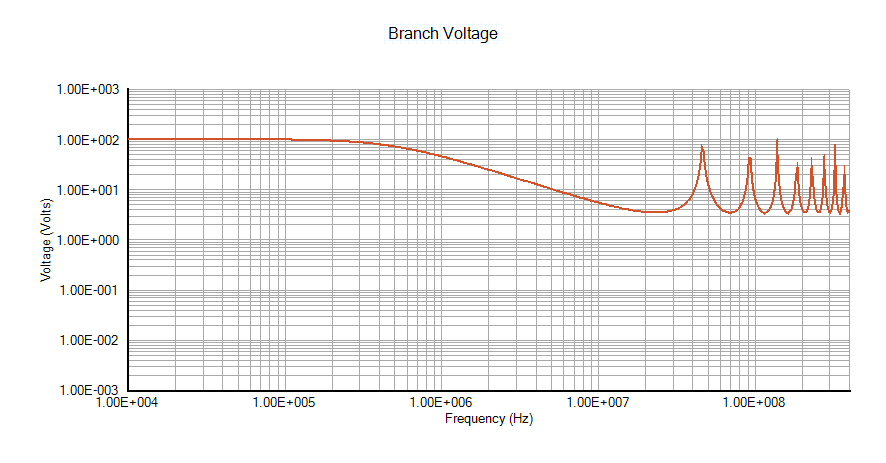 cs-induced-load-voltage-unshielded-cable