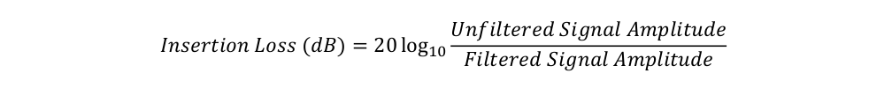Filter Insertion Loss - Analysis Method
